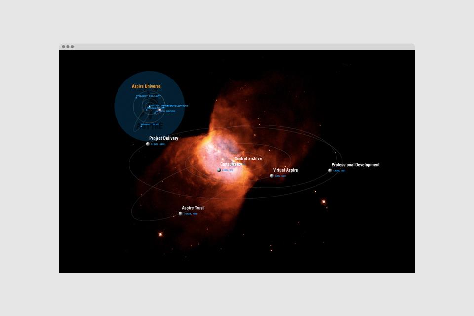 Aspire Universe